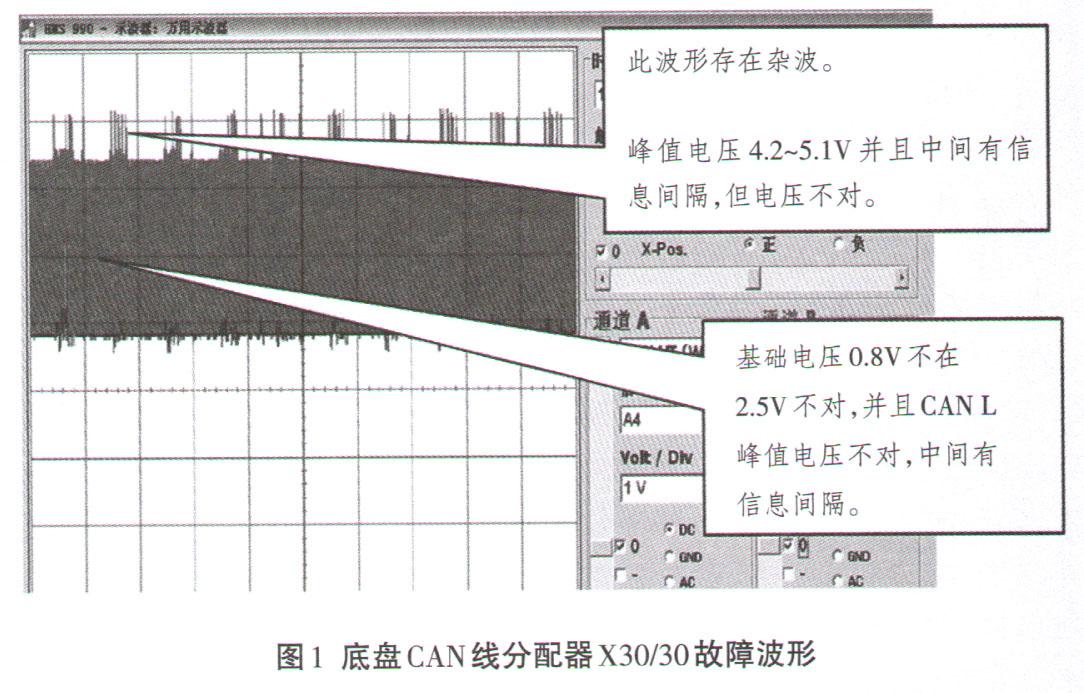 奔驰S320L发动机无法启动且多种故障灯点亮